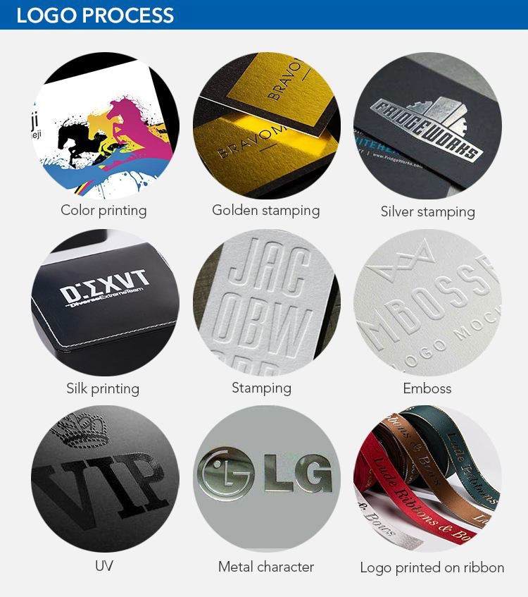 logo process of the custom watch box manufacturer