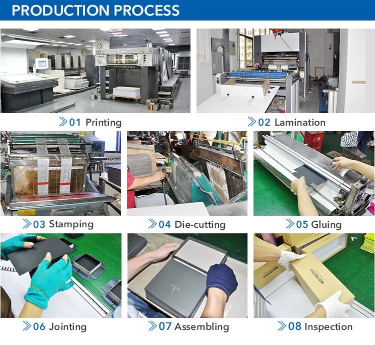 Production process of customized factory production paper box